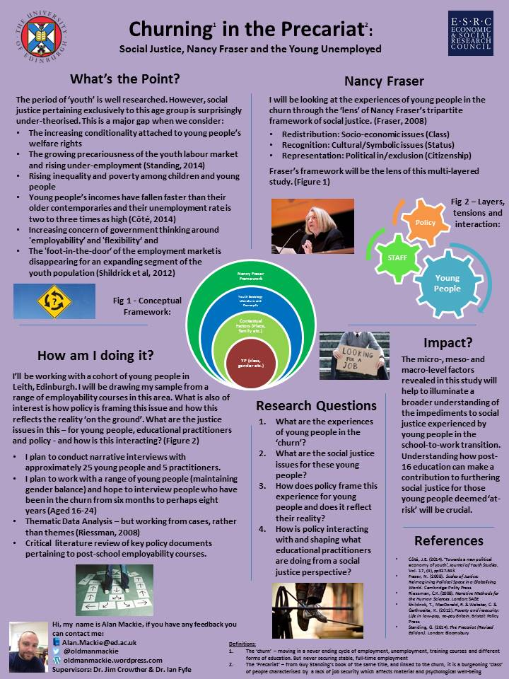 Poster Presentation for Conference – An example – Exploring Youth ...